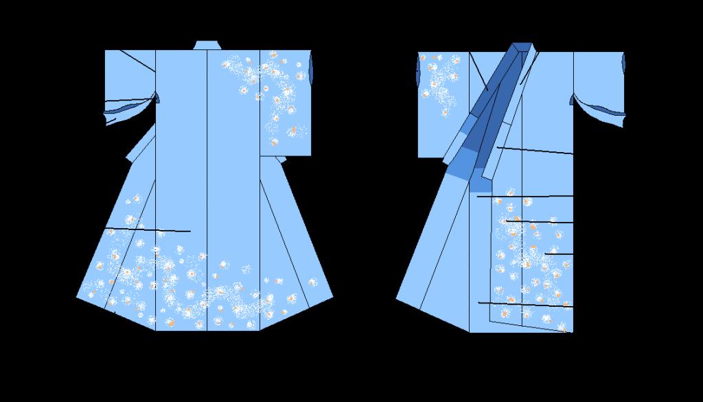 About Japanese Kimono Dress